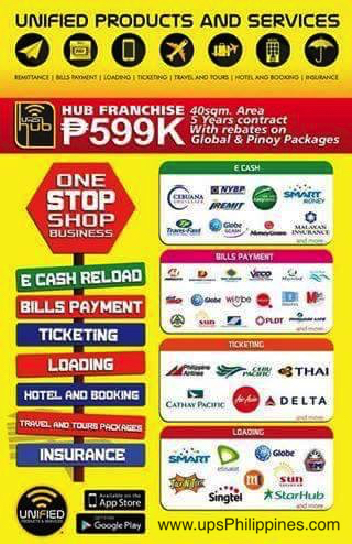 Unified Products and Services Local Hub Franchise Business Negosyo Online Home based